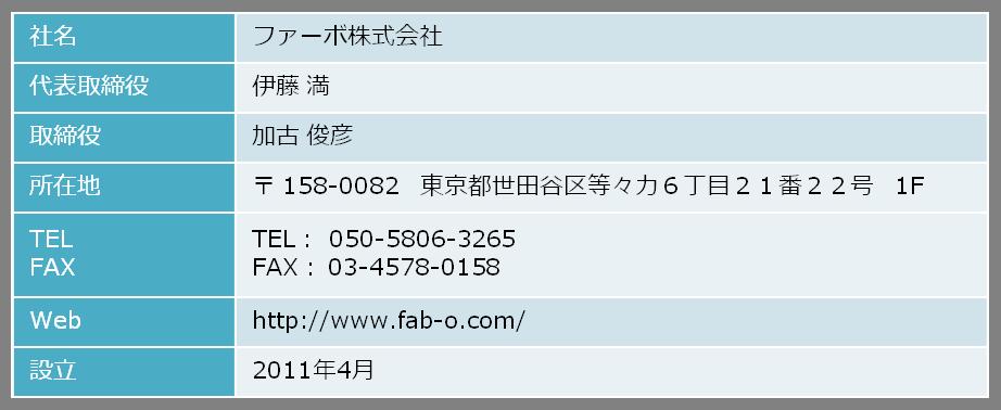 ファーボ株式会社 基本情報