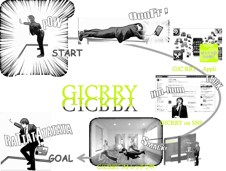 ギックリーのサービスイメージ