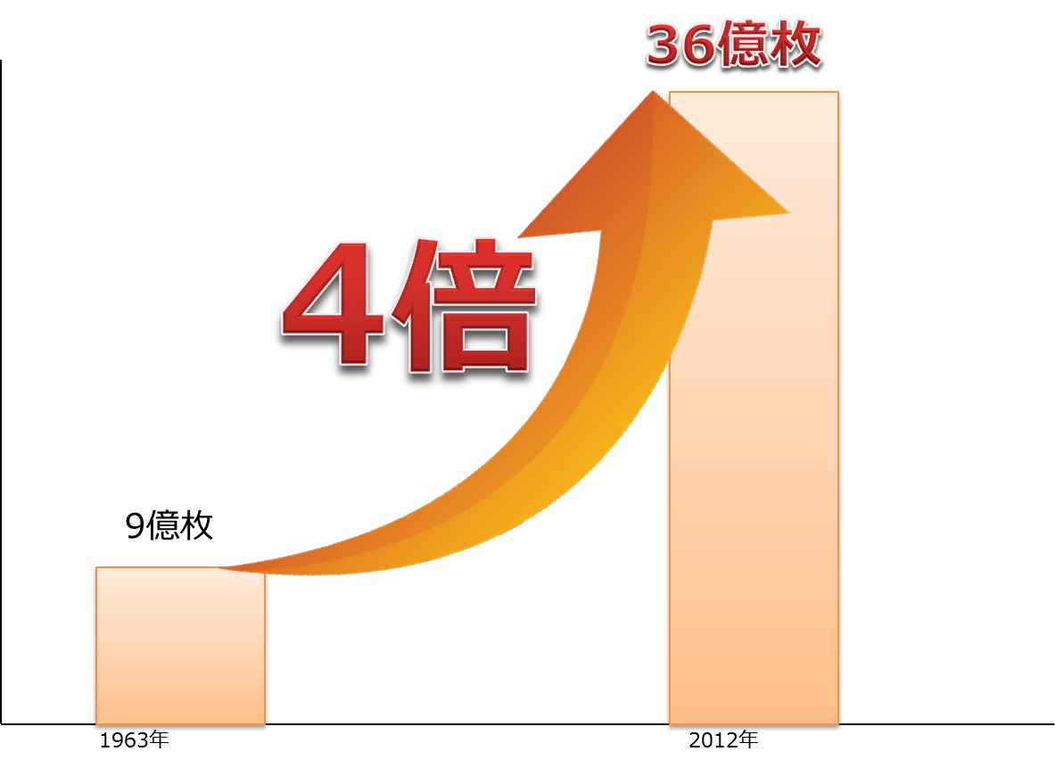 graph_hagaki_focus